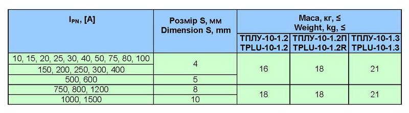 tplu-10-1-1.jpg